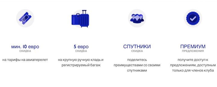 Цена на WizzAir Discount Club