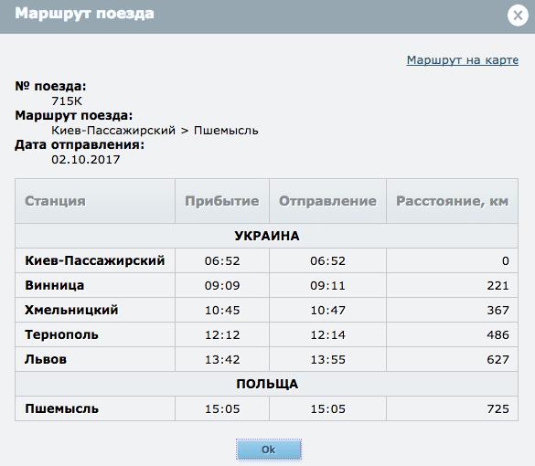 Цена на билеты Киев - Львов - Пшемысль
