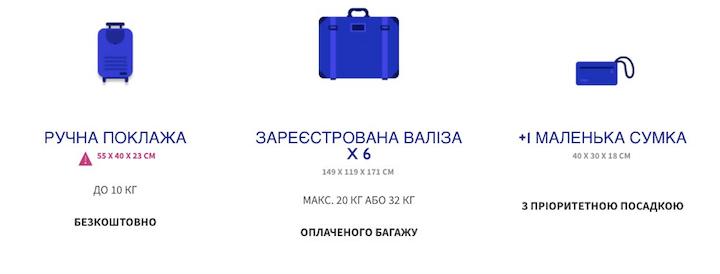 Правила провоза багажа у Wizzair.com